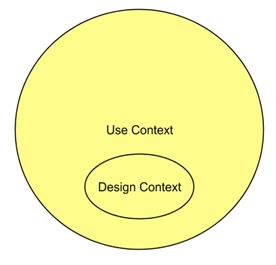 design_context2