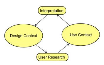 design_contexts-copy
