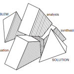 Aesthetics in Design Thinking