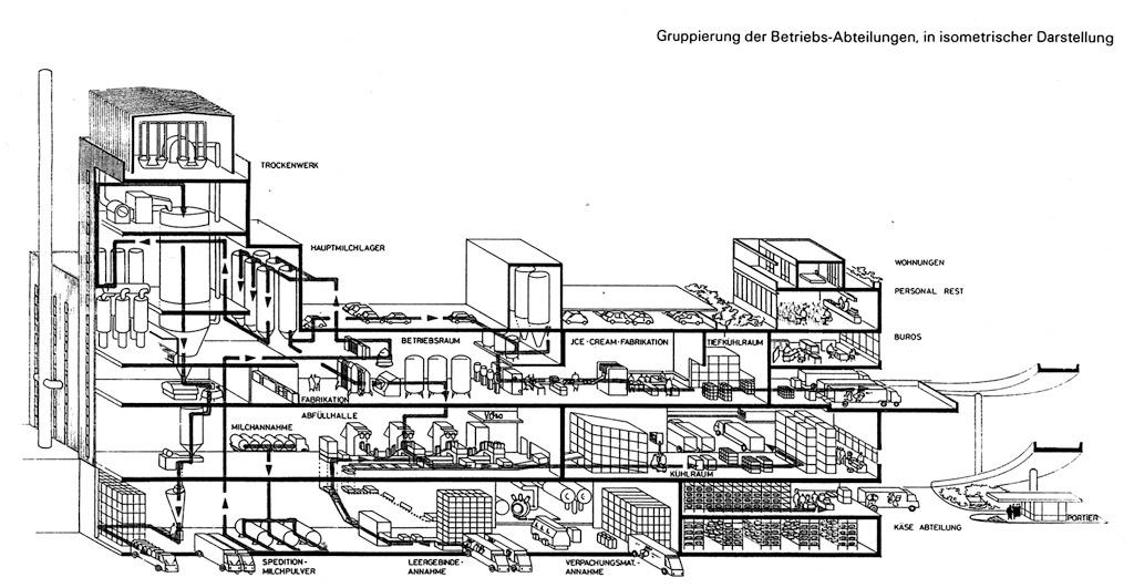 The Spatialization Of Workflow  U2013 Frederick Van Amstel