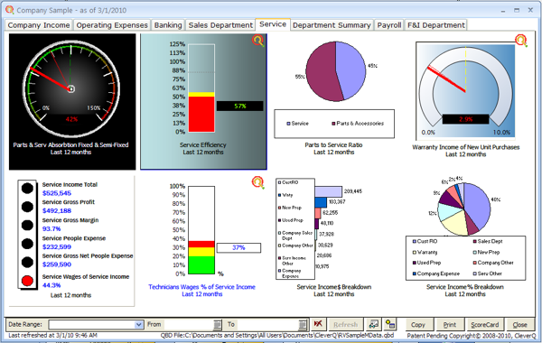 Service dashboard snapshot