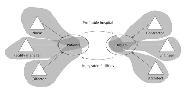 Boundaries expansive hospital1