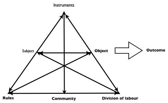 actsystemdiagrams-002