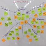 Participatory Course Evaluation