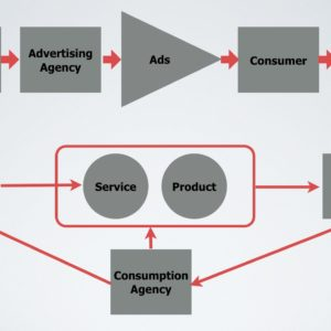 Consumption Agency